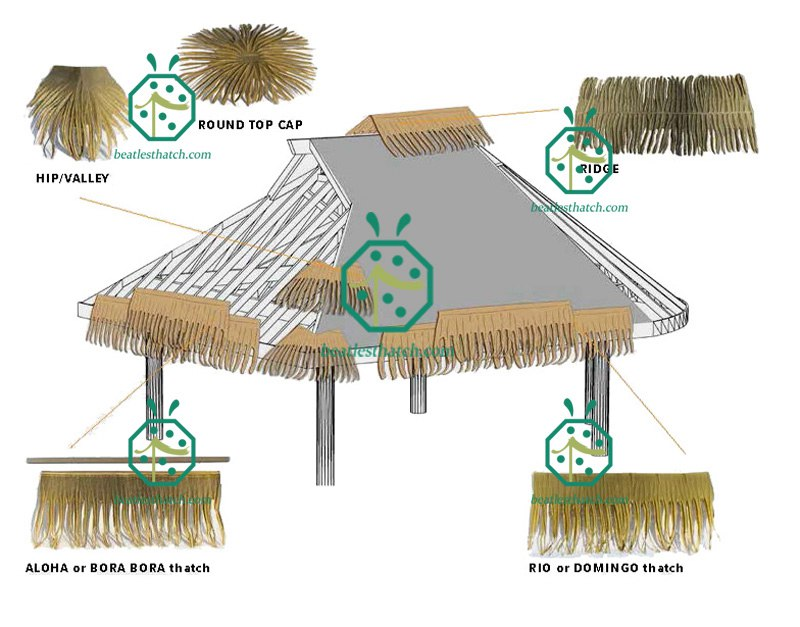 Installation of Synthetic Aloha Palm Thatch Roof With Accessories